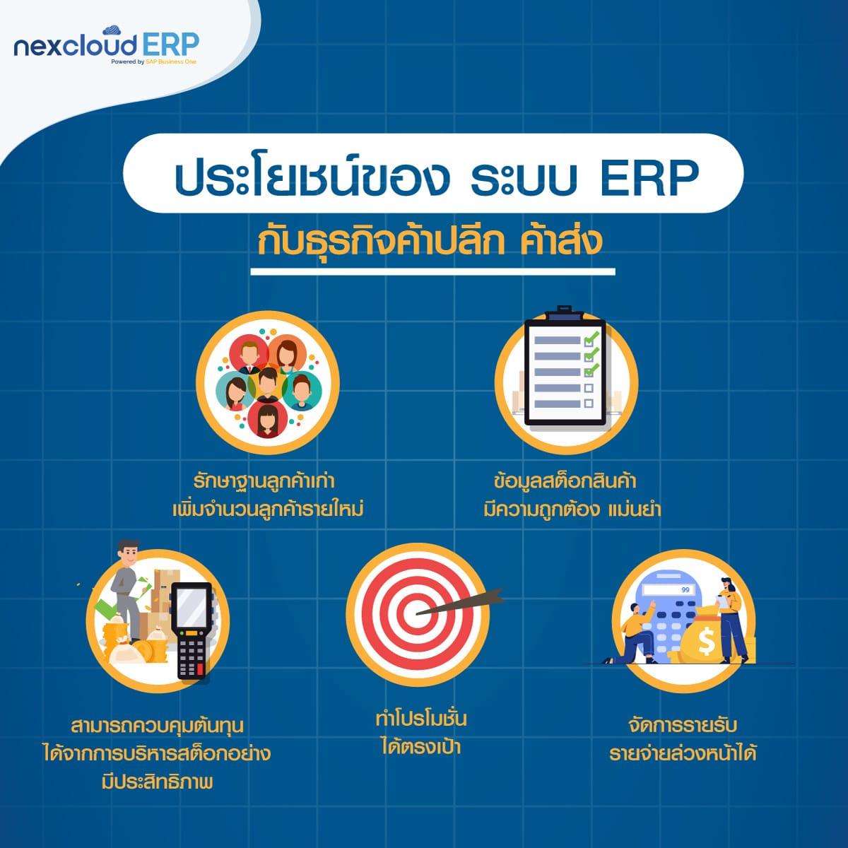 ERP ค้าปลีก ค้าส่ง ERP retail wholesale ธุรกิจ ค้าส่ง ค้าปลีก ราคาไม่แพง โมดูล ครอบคลุม สำหรับ SMEs ไทย