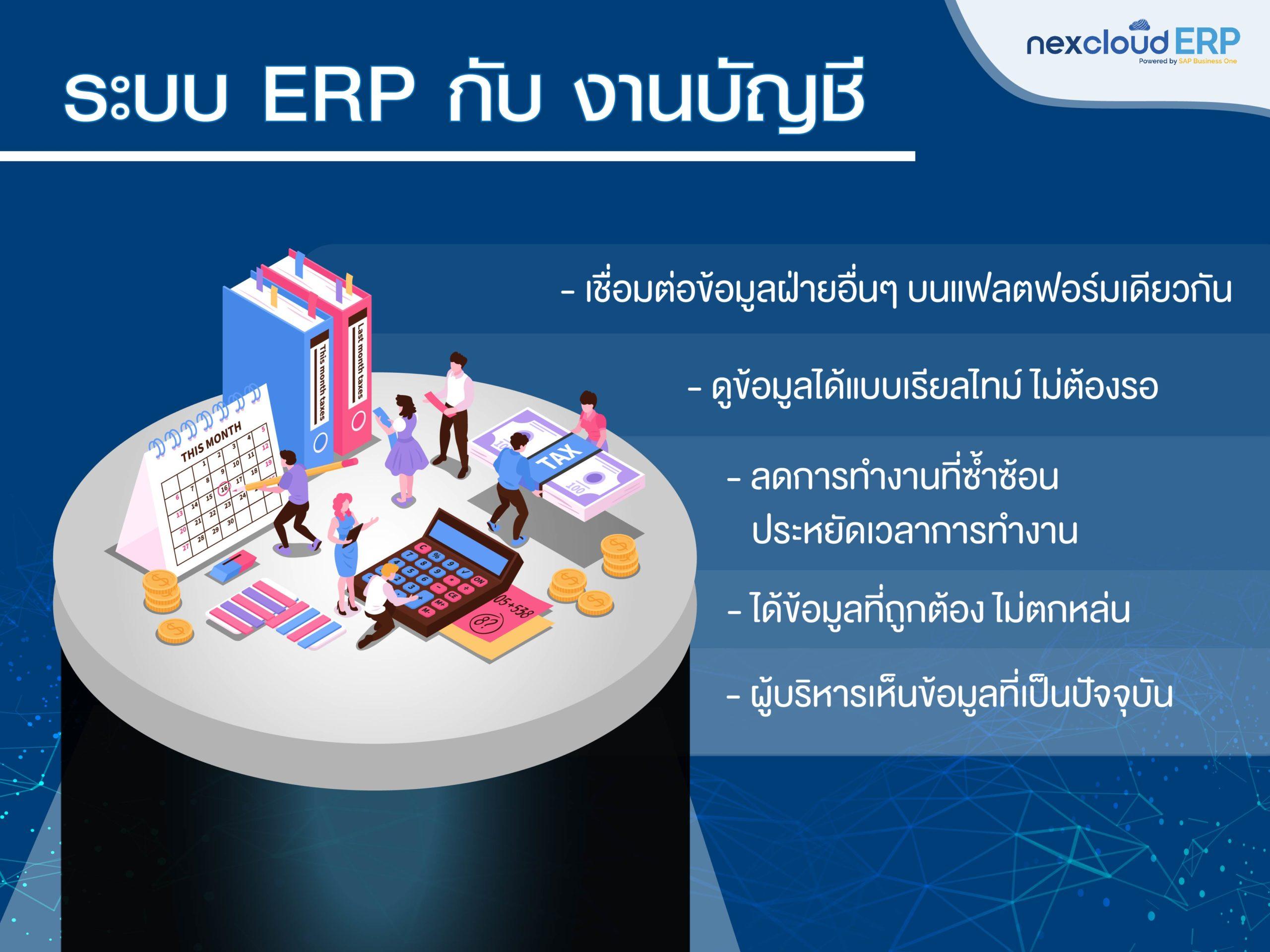 ระบบ ERP บัญชี ต่างกับโปรแกรมบัญชี อย่างไร ERP บัญชี คืออะไร
