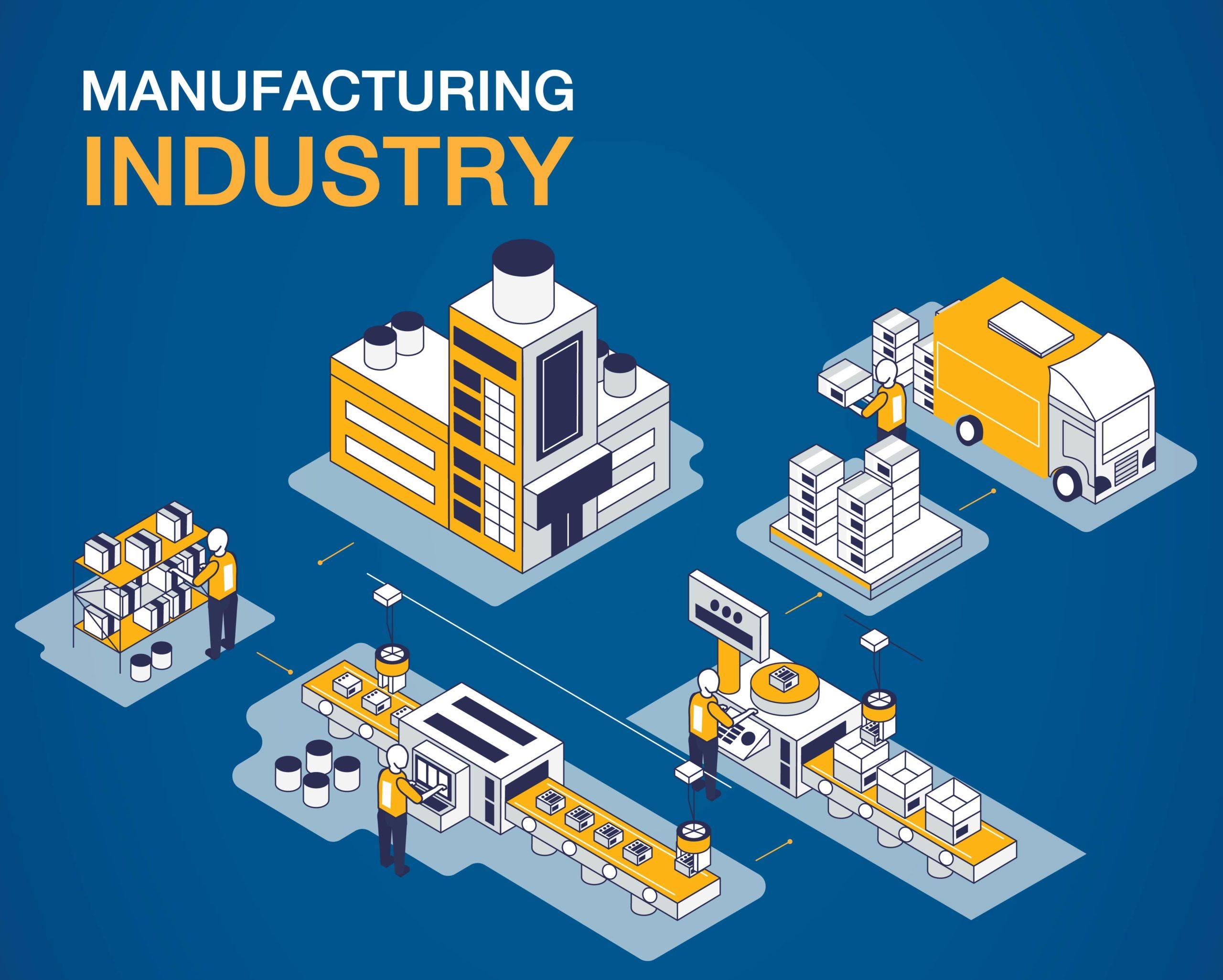 ERP การผลิต AW_ ซอฟแวร์ อุตสากรรมการผลิต การจัดการการผลิต