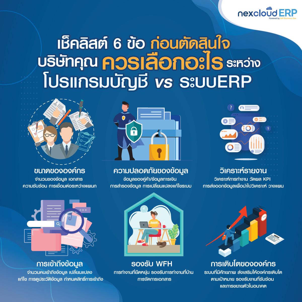 ระบบ ERP บัญชี vs โปรแกรมบัญชี