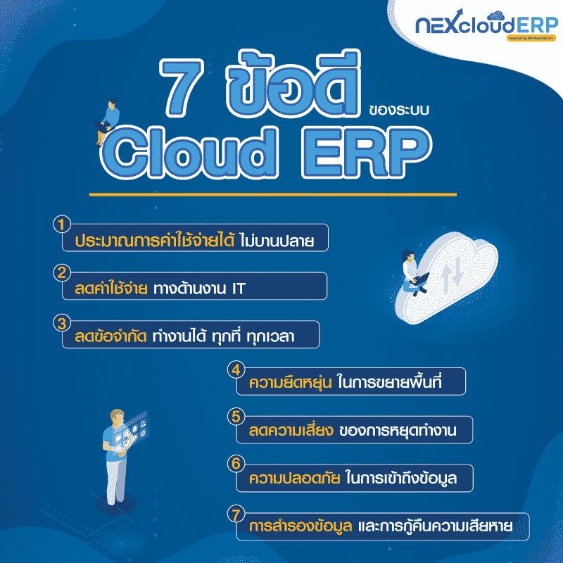 Cloud ERP รวมข้อดี ระบบคลาวด์
